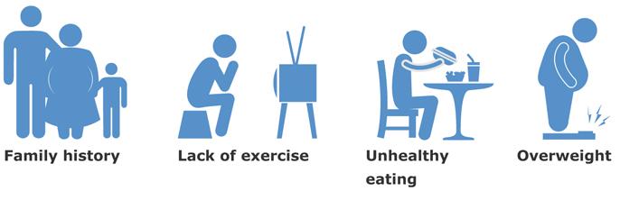 manage diabetes factor