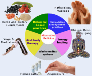 Can You Cure Type  Diabetes Naturally