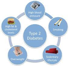 cure for type 2 diabetes reverse diabetes
