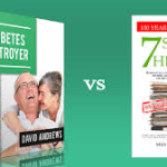 Effectively Reverse Type 2 Diabetes With These 2 Great Diabetes Help Product