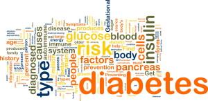 know about diabetes - Diabetes wordcloud