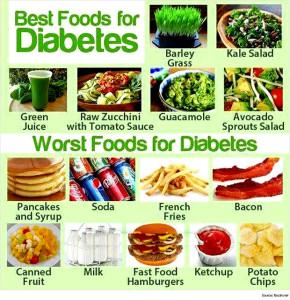 how to manage diabetes - managing diabetes